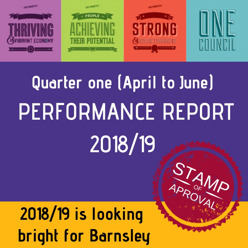 Barnsley council performance report poster