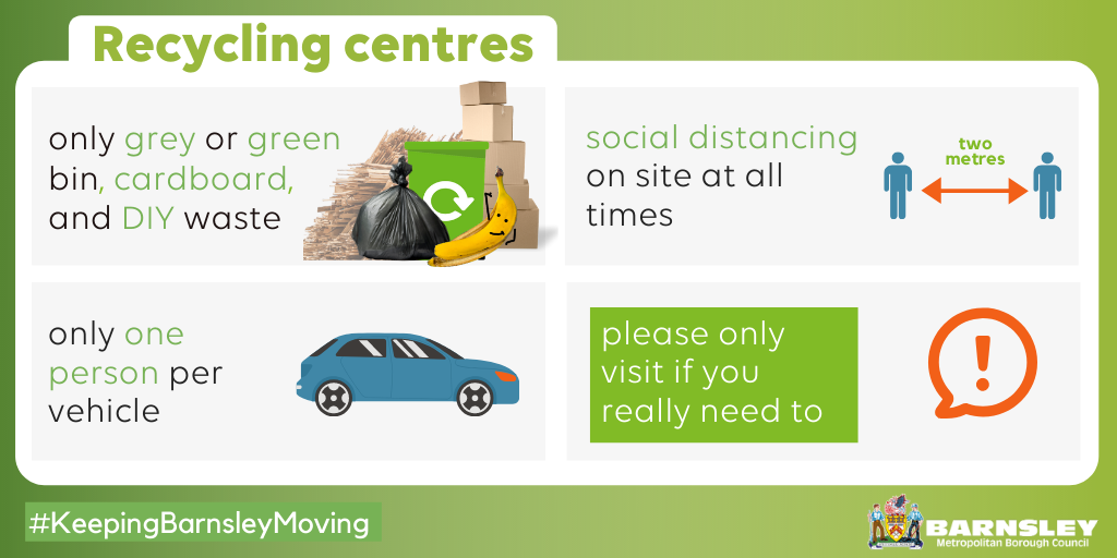 Recycling centres poster