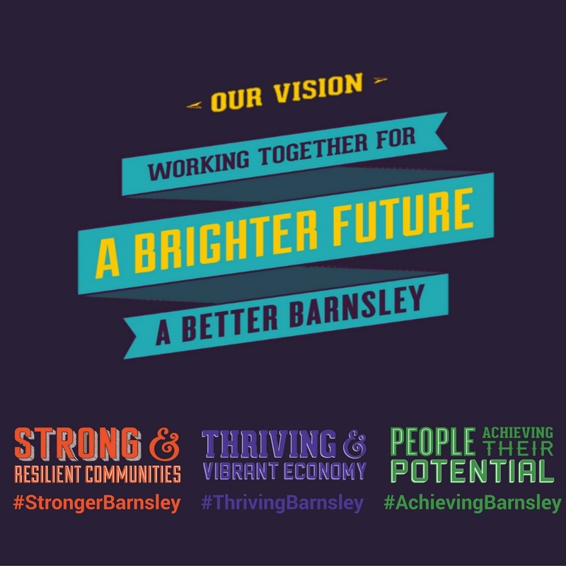 Strong and resilient communities, Thriving and vibrant economy and people achieving their potential - Our vision poster